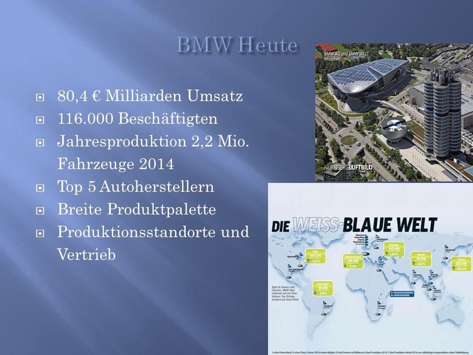 BMW Heute 80,4 € Milliarden Umsatz 116.000 Beschäftigten