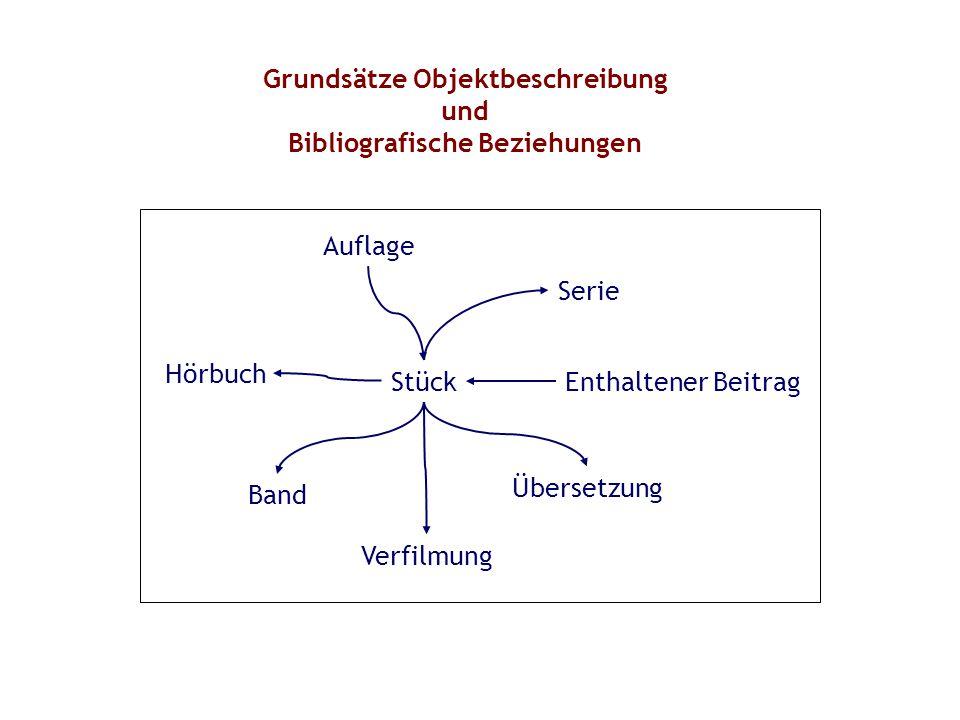 Grundsätze Objektbeschreibung Bibliografische Beziehungen