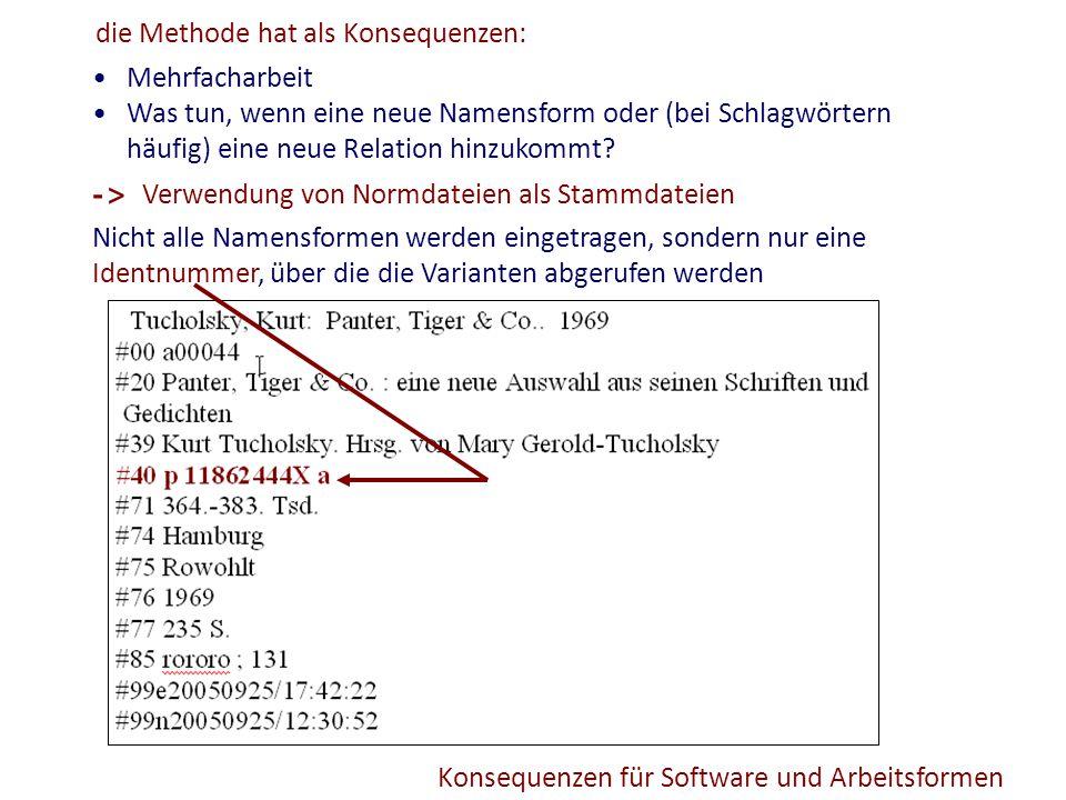 -> die Methode hat als Konsequenzen: Mehrfacharbeit