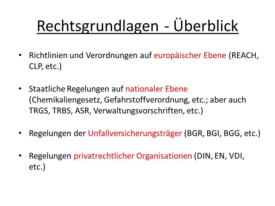 Rechtsgrundlagen - Überblick