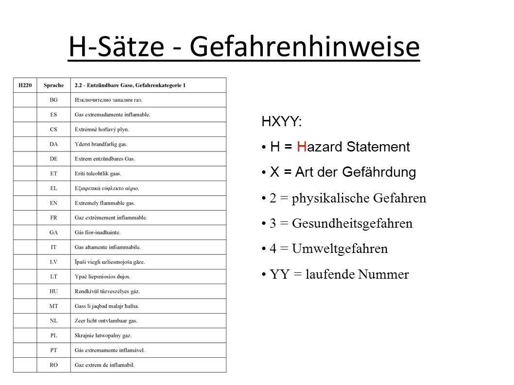 H-Sätze - Gefahrenhinweise