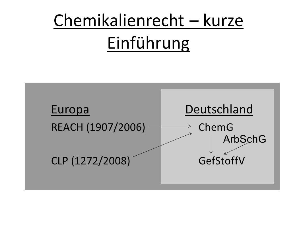 Chemikalienrecht – kurze Einführung