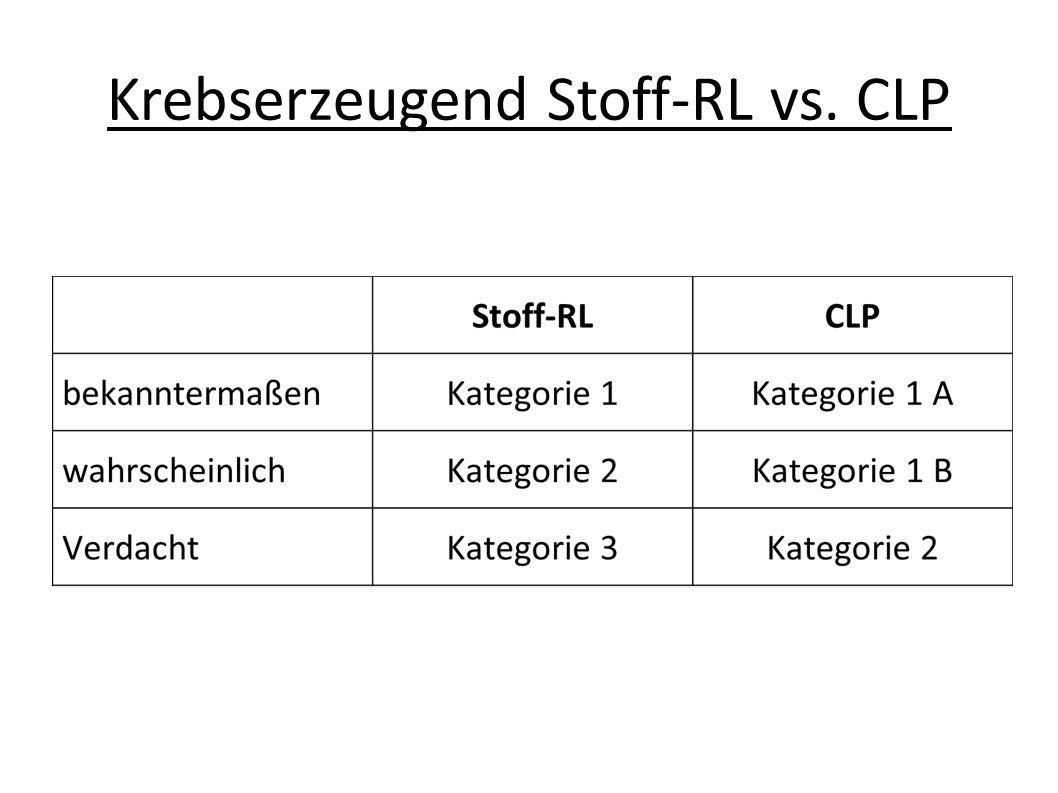 Krebserzeugend Stoff-RL vs. CLP