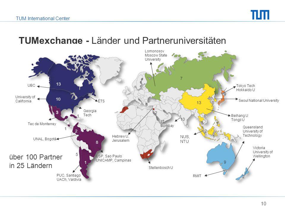 TUMexchange - Länder und Partneruniversitäten