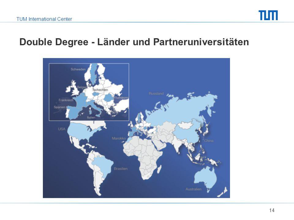 Double Degree - Länder und Partneruniversitäten