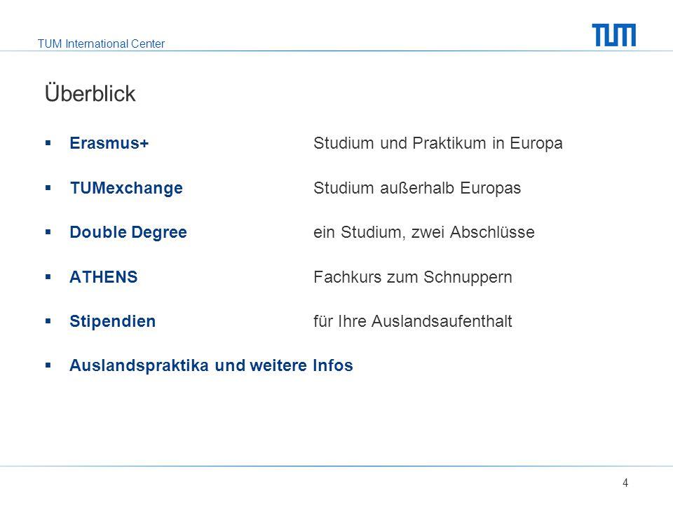 Überblick Erasmus+ Studium und Praktikum in Europa
