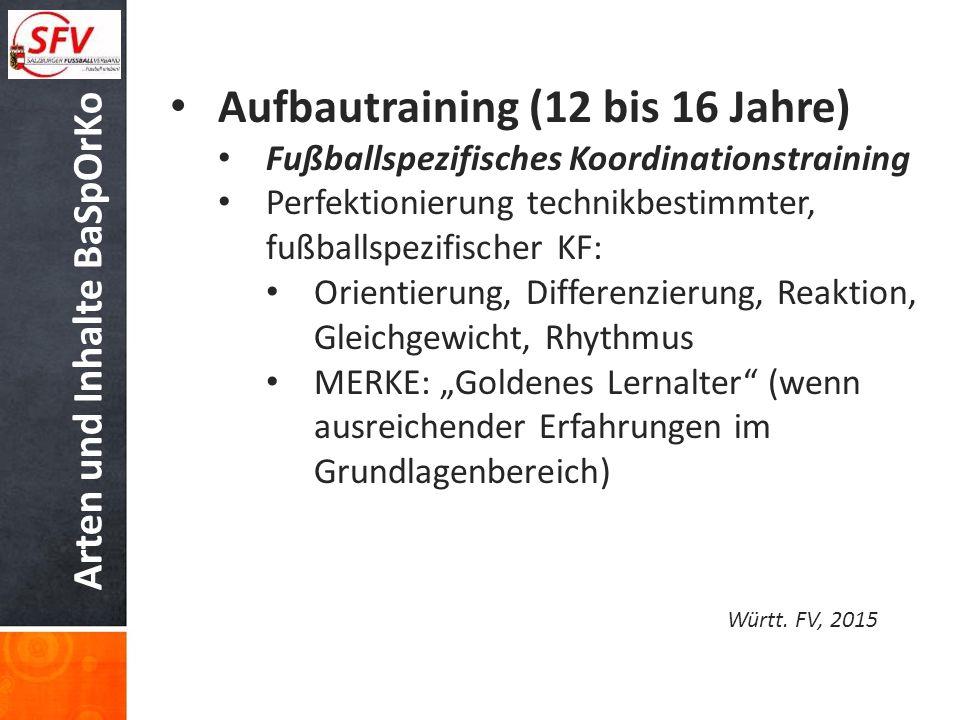 Aufbautraining (12 bis 16 Jahre)