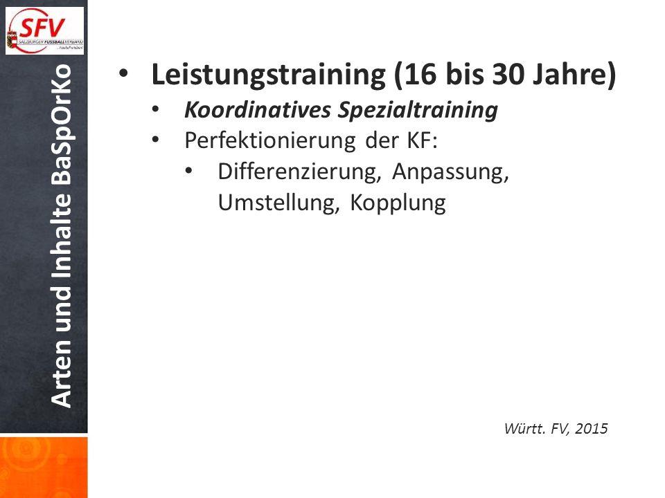 Leistungstraining (16 bis 30 Jahre)
