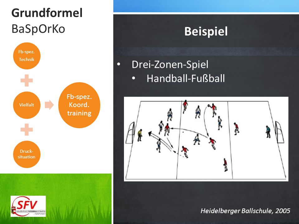 Fb-spez. Koord. training