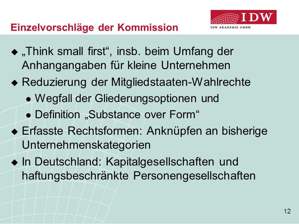 Einzelvorschläge der Kommission