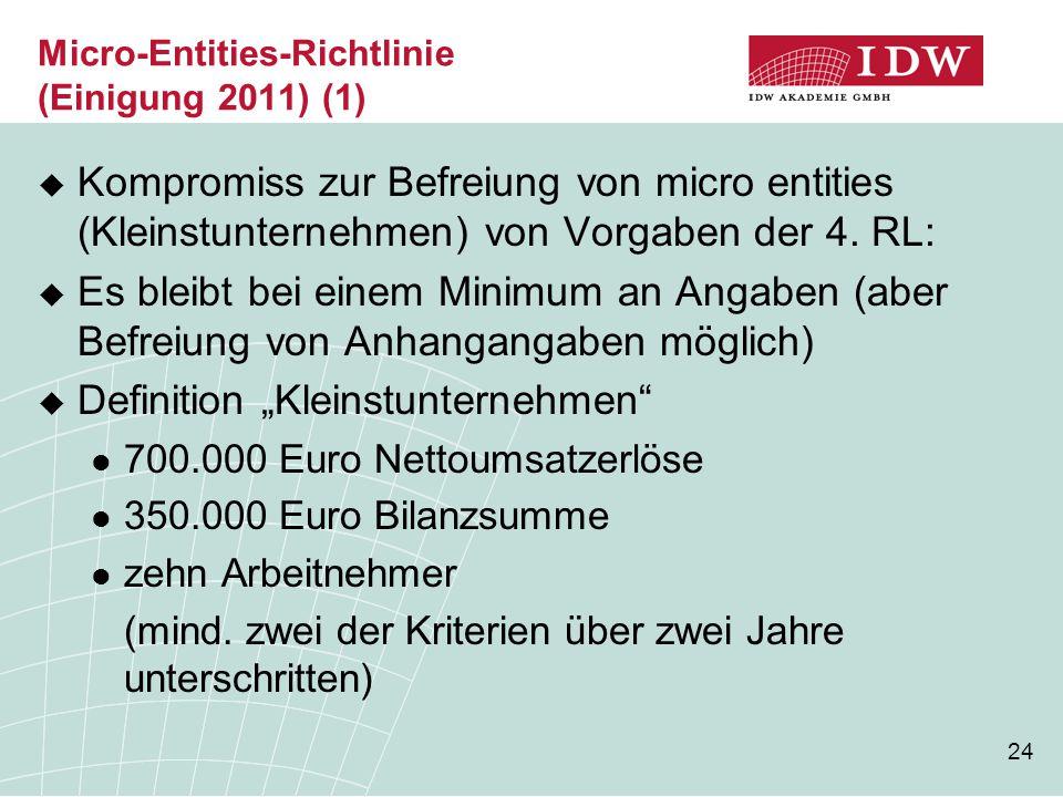 Micro-Entities-Richtlinie (Einigung 2011) (1)