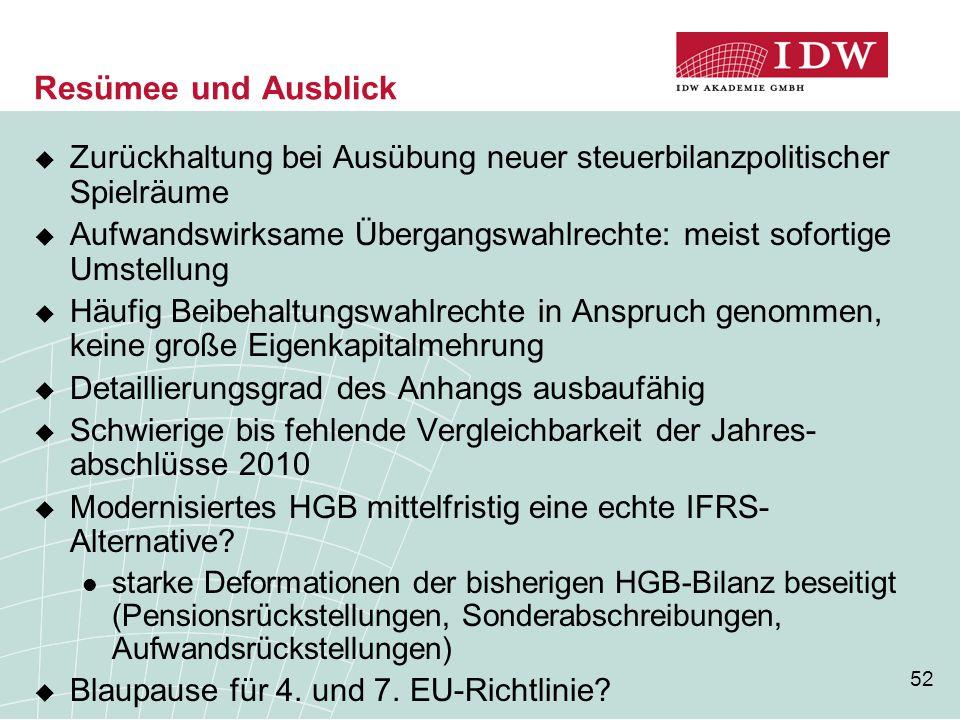 Resümee und Ausblick Zurückhaltung bei Ausübung neuer steuerbilanzpolitischer Spielräume.