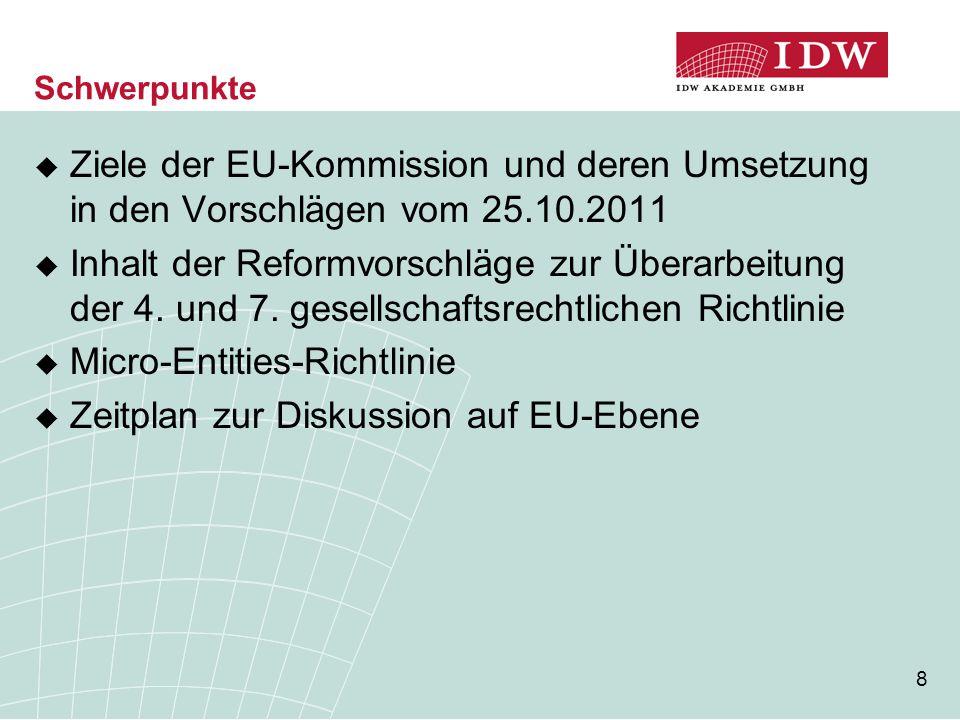 Micro-Entities-Richtlinie Zeitplan zur Diskussion auf EU-Ebene