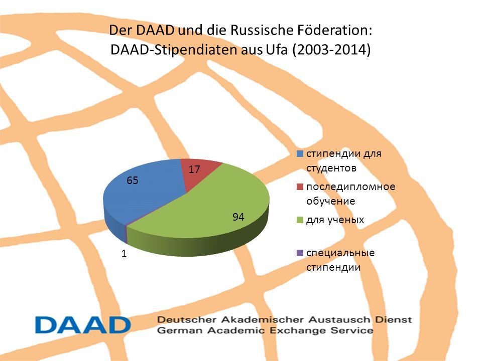 Der DAAD und die Russische Föderation: