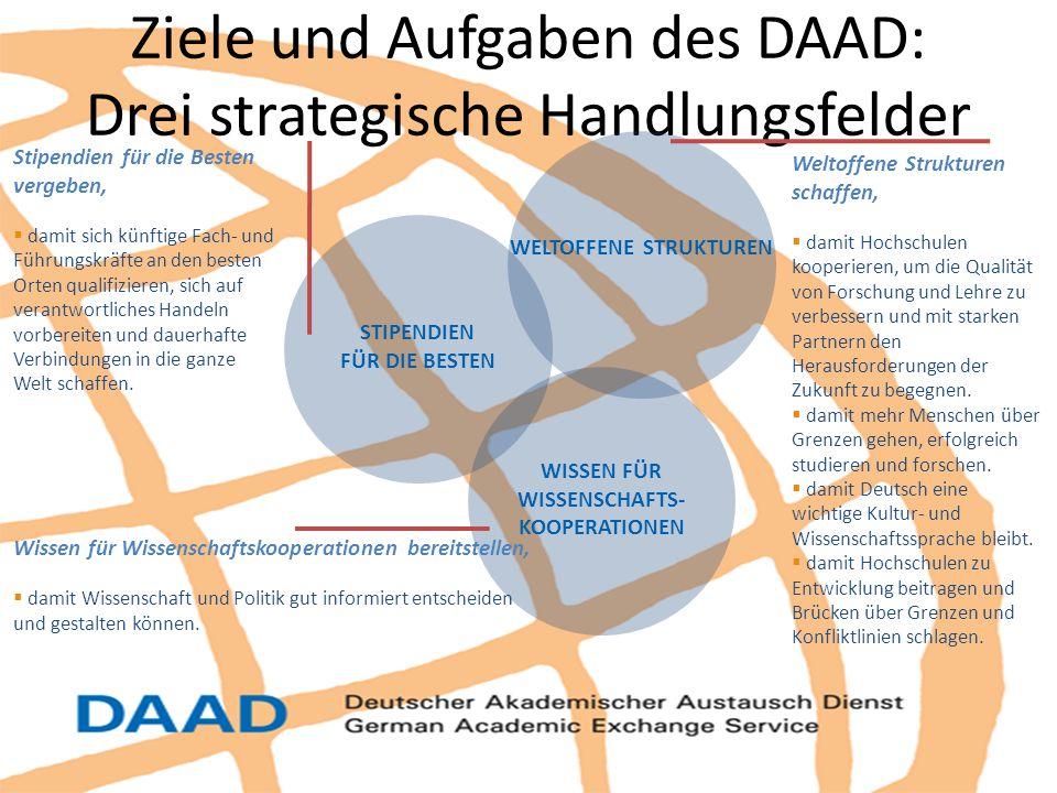 Ziele und Aufgaben des DAAD: Drei strategische Handlungsfelder