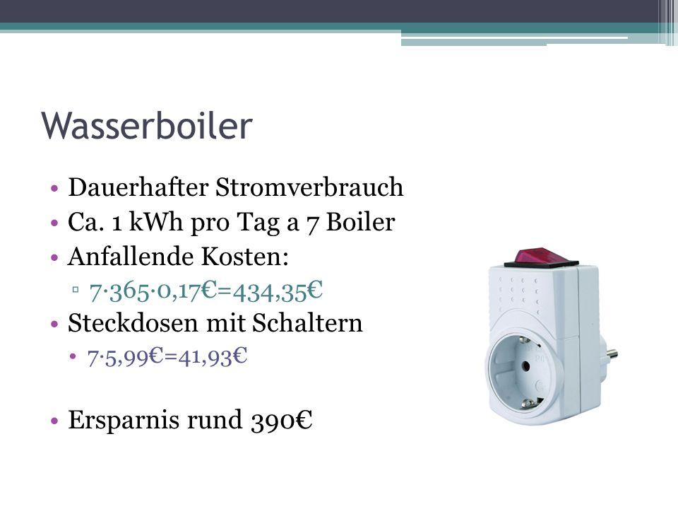 Wasserboiler Dauerhafter Stromverbrauch Ca. 1 kWh pro Tag a 7 Boiler