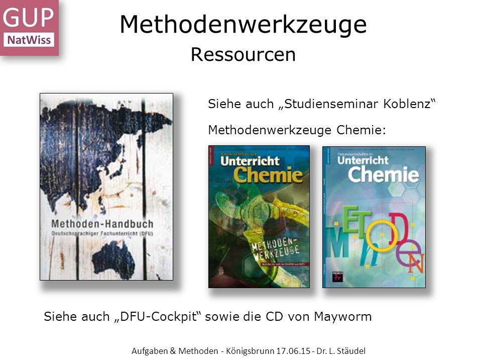 Methodenwerkzeuge Ressourcen