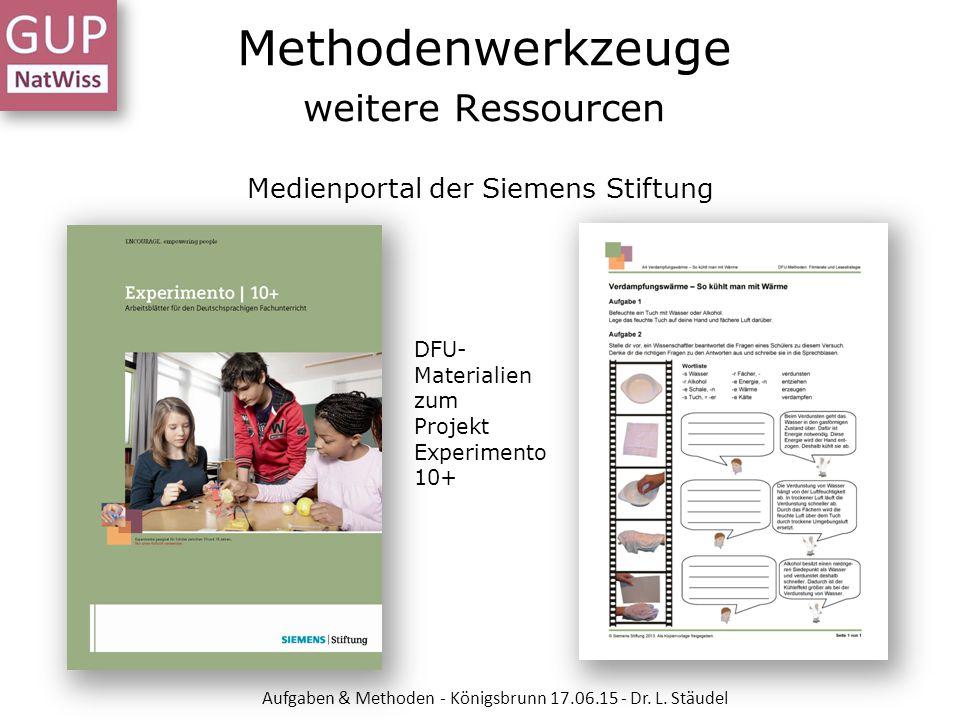 Methodenwerkzeuge weitere Ressourcen
