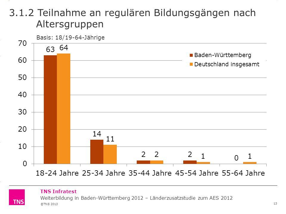 3.1.2 Teilnahme an regulären Bildungsgängen nach Altersgruppen