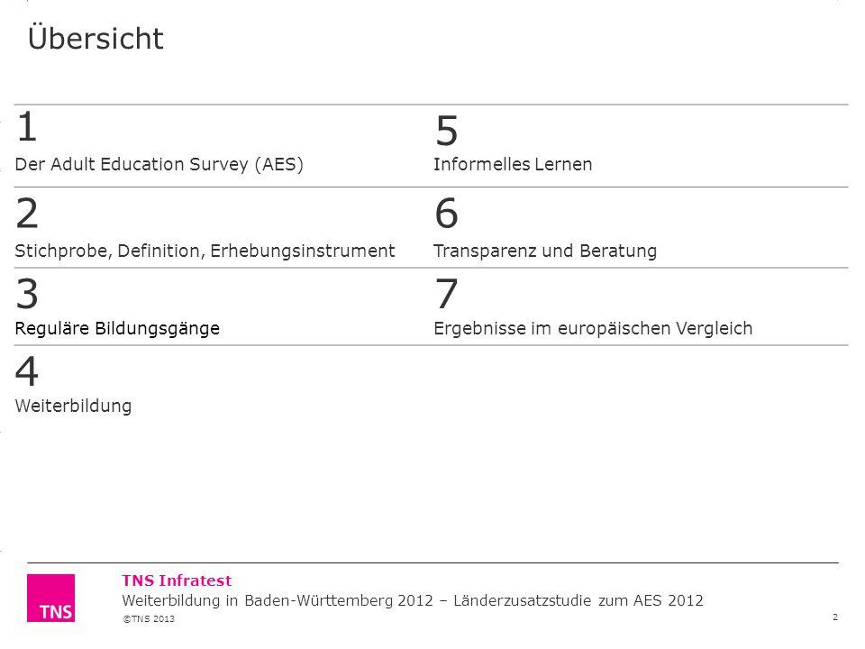 1 5 2 6 3 7 4 Übersicht Der Adult Education Survey (AES)