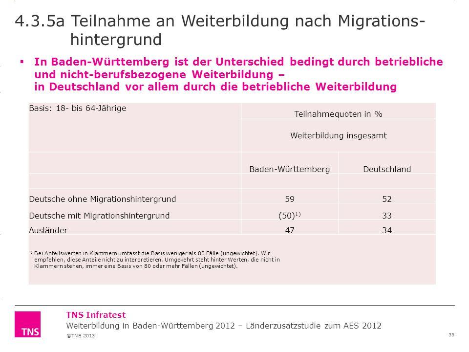 4.3.5a Teilnahme an Weiterbildung nach Migrations- hintergrund