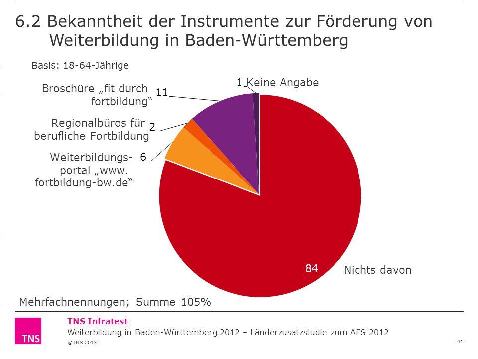 6.2 Bekanntheit der Instrumente zur Förderung von Weiterbildung in Baden-Württemberg