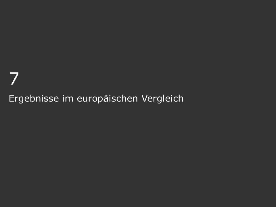Ergebnisse im europäischen Vergleich