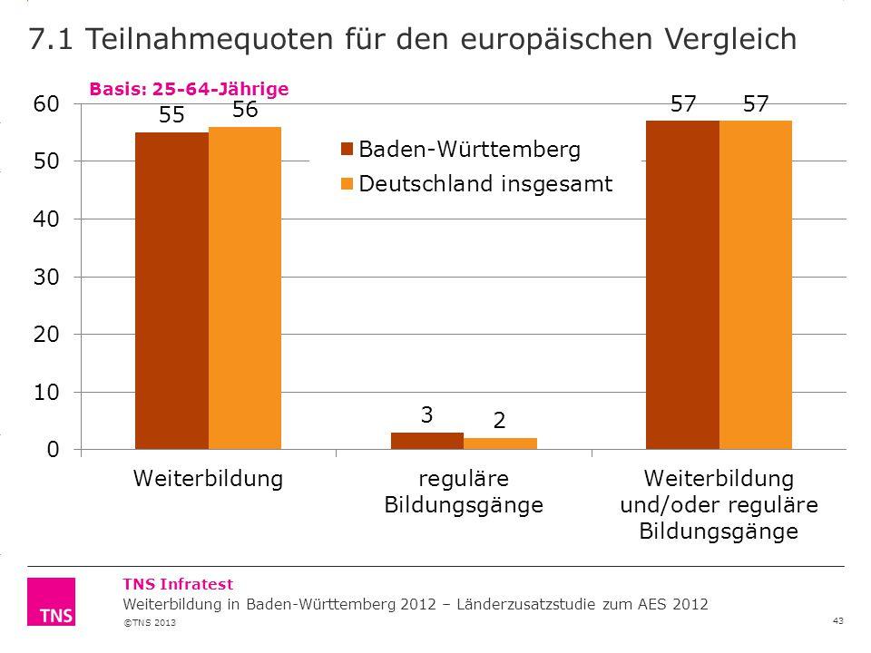 7.1 Teilnahmequoten für den europäischen Vergleich