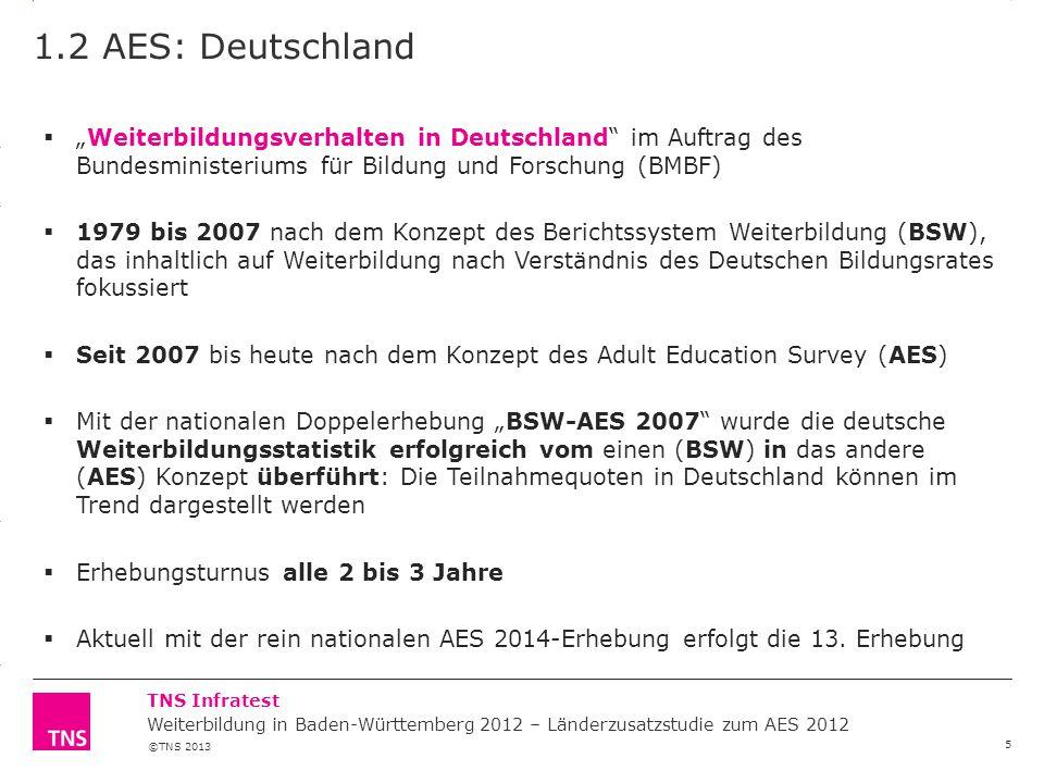 """1.2 AES: Deutschland """"Weiterbildungsverhalten in Deutschland im Auftrag des Bundesministeriums für Bildung und Forschung (BMBF)"""