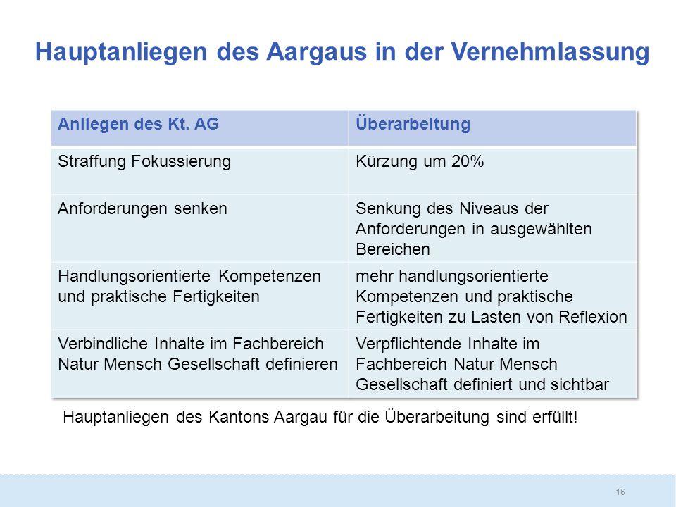 Hauptanliegen des Aargaus in der Vernehmlassung