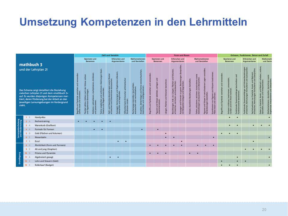 Umsetzung Kompetenzen in den Lehrmitteln