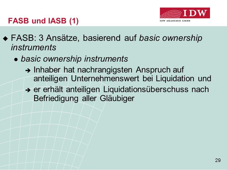 FASB: 3 Ansätze, basierend auf basic ownership instruments