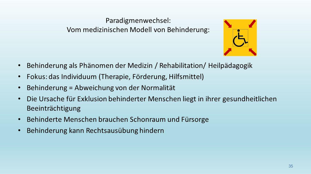 Paradigmenwechsel: Vom medizinischen Modell von Behinderung: