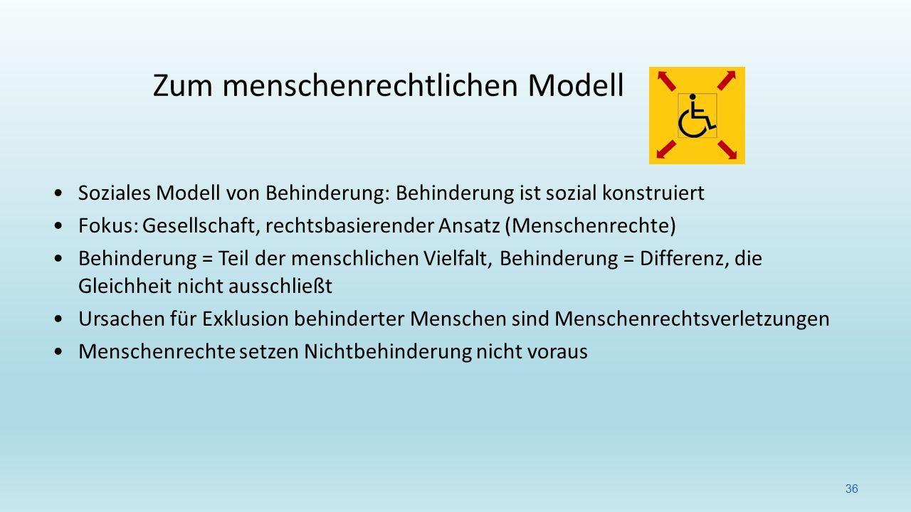 Zum menschenrechtlichen Modell