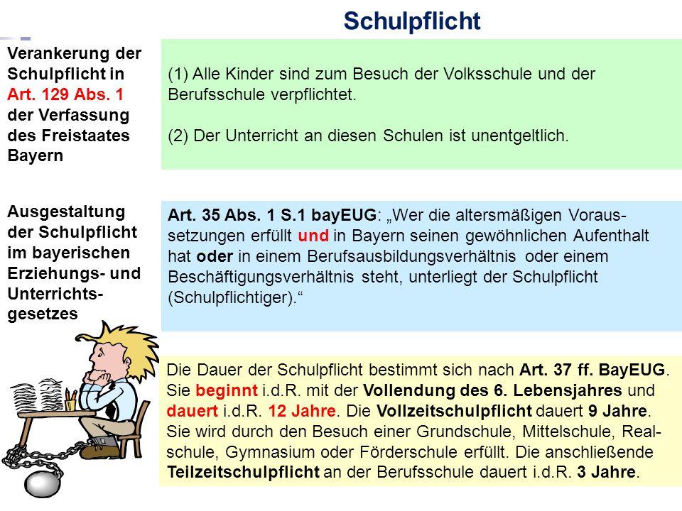 Schulpflicht Verankerung der Schulpflicht in Art. 129 Abs. 1 der Verfassung des Freistaates Bayern.