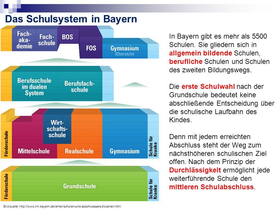Das Schulsystem in Bayern