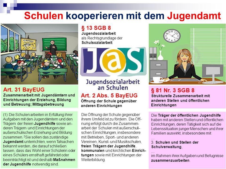 Schulen kooperieren mit dem Jugendamt
