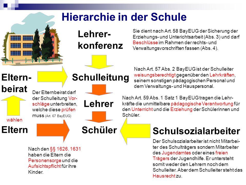 Hierarchie in der Schule
