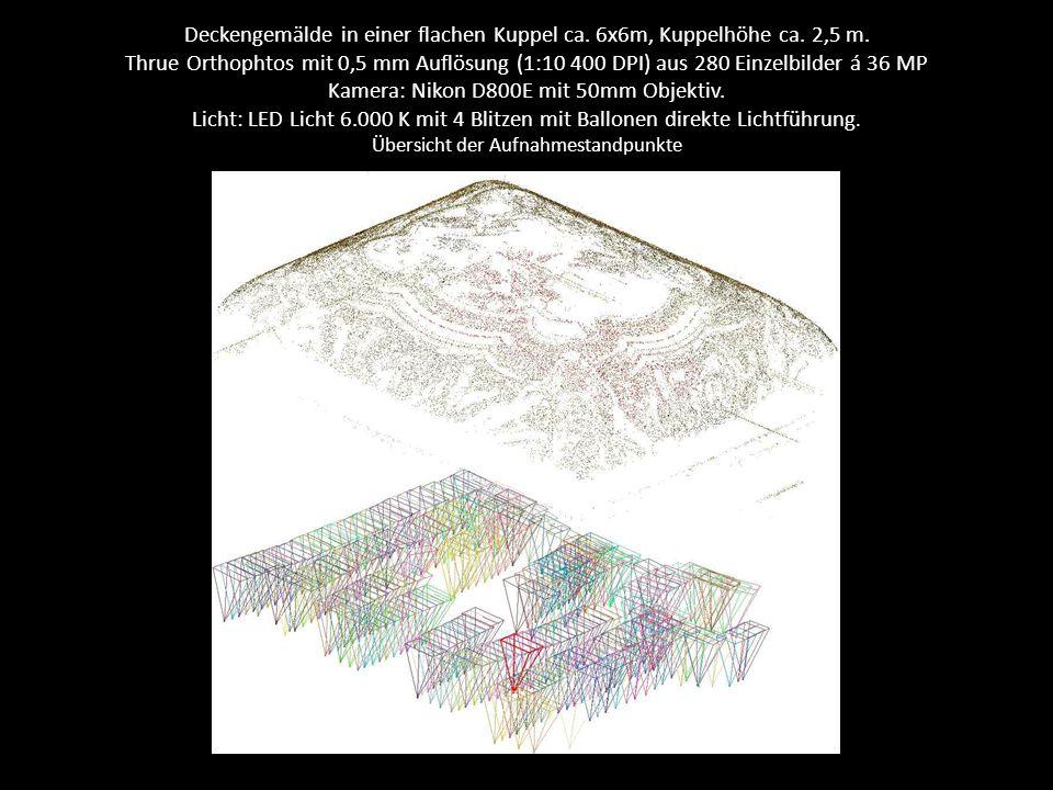 Deckengemälde in einer flachen Kuppel ca. 6x6m, Kuppelhöhe ca. 2,5 m