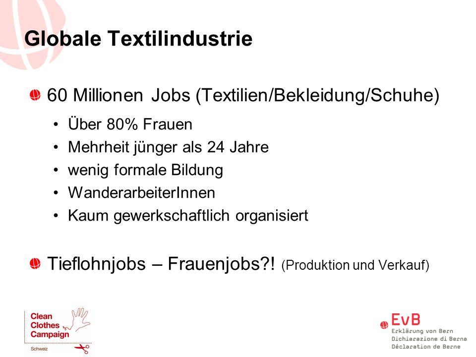 Globale Textilindustrie