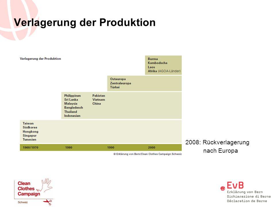 Verlagerung der Produktion