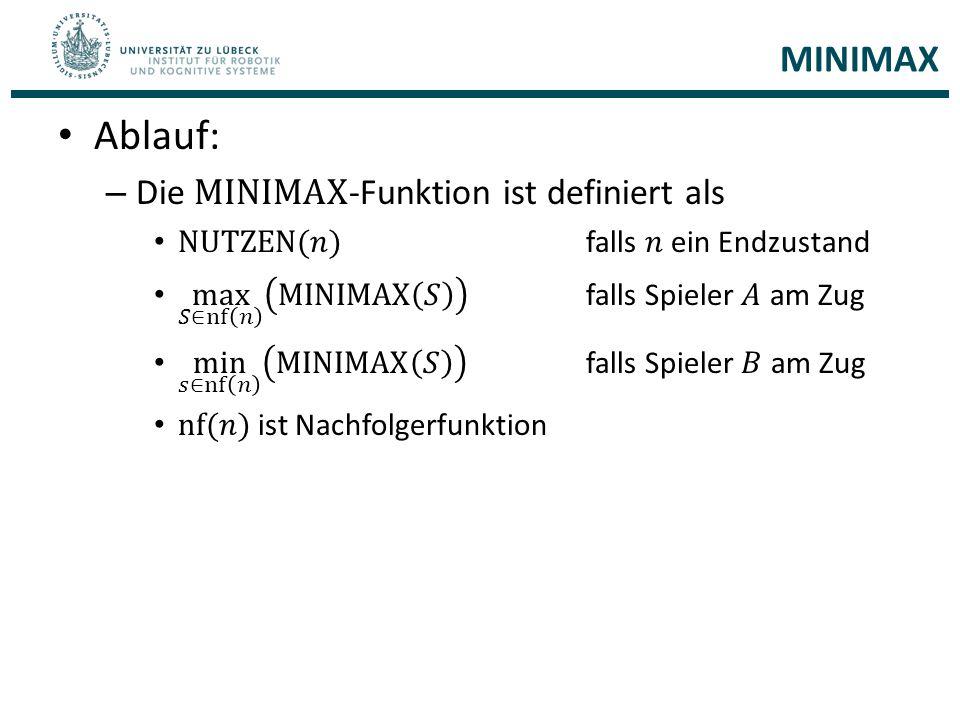 Ablauf: MINIMAX Die MINIMAX-Funktion ist definiert als
