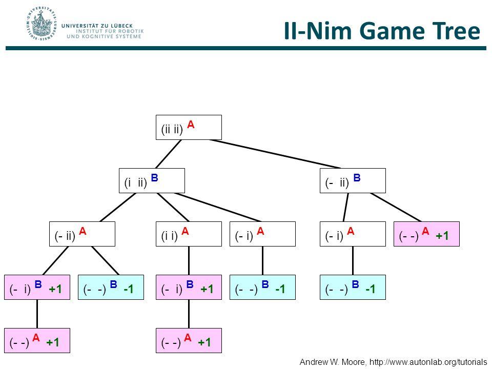 II-Nim Game Tree (ii ii) A (i ii) B (- ii) B (- ii) A (i i) A (- i) A