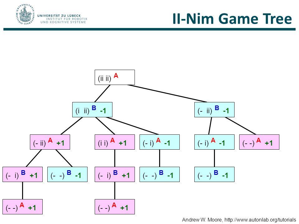 II-Nim Game Tree (ii ii) A (i ii) B -1 (- ii) B -1 (- ii) A +1