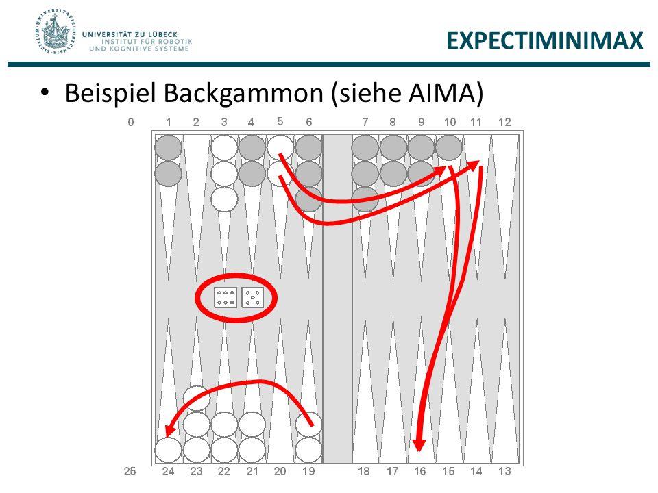 Beispiel Backgammon (siehe AIMA)