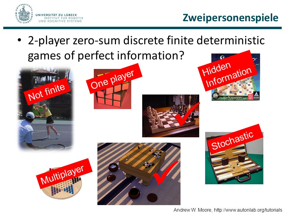 Zweipersonenspiele 2-player zero-sum discrete finite deterministic games of perfect information Hidden Information.