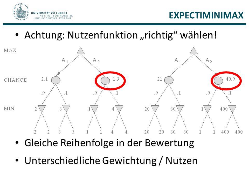 """Achtung: Nutzenfunktion """"richtig wählen!"""