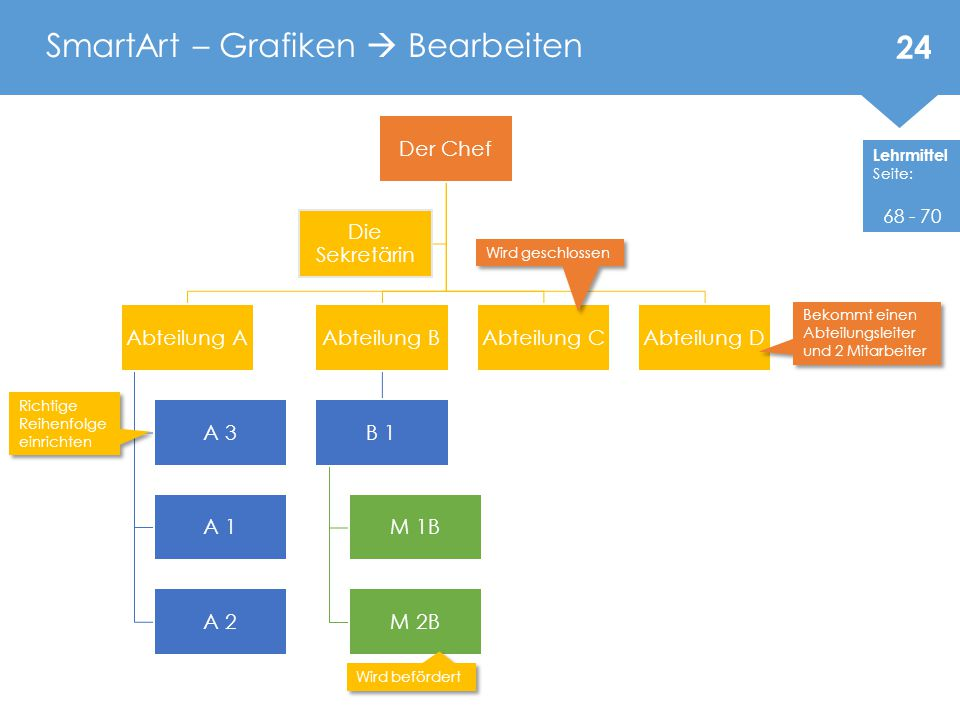 SmartArt – Grafiken  Bearbeiten