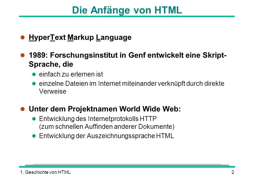 Die Anfänge von HTML HyperText Markup Language