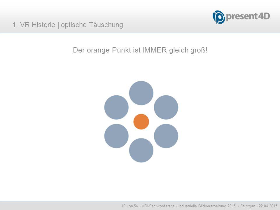 Der orange Punkt ist IMMER gleich groß!